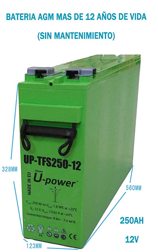 Kit Solar 24v 1200w Hora Inversor 3000va MPPT 60A Bateria AGM TFS ...