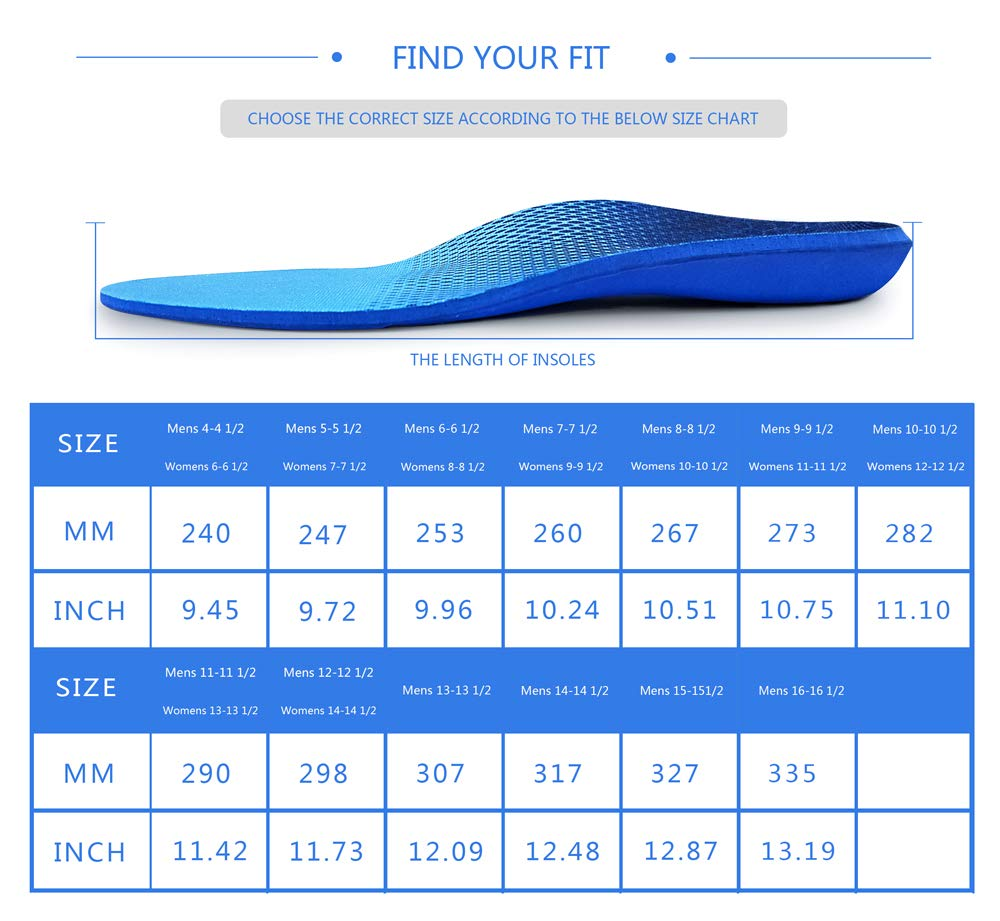 Plantar Fasciitis Feet Insoles Arch Supports Orthotics Inserts Relieve Flat Feet, High Arch, Foot Pain Mens 13-13 1/2 by WalkHero (Image #7)