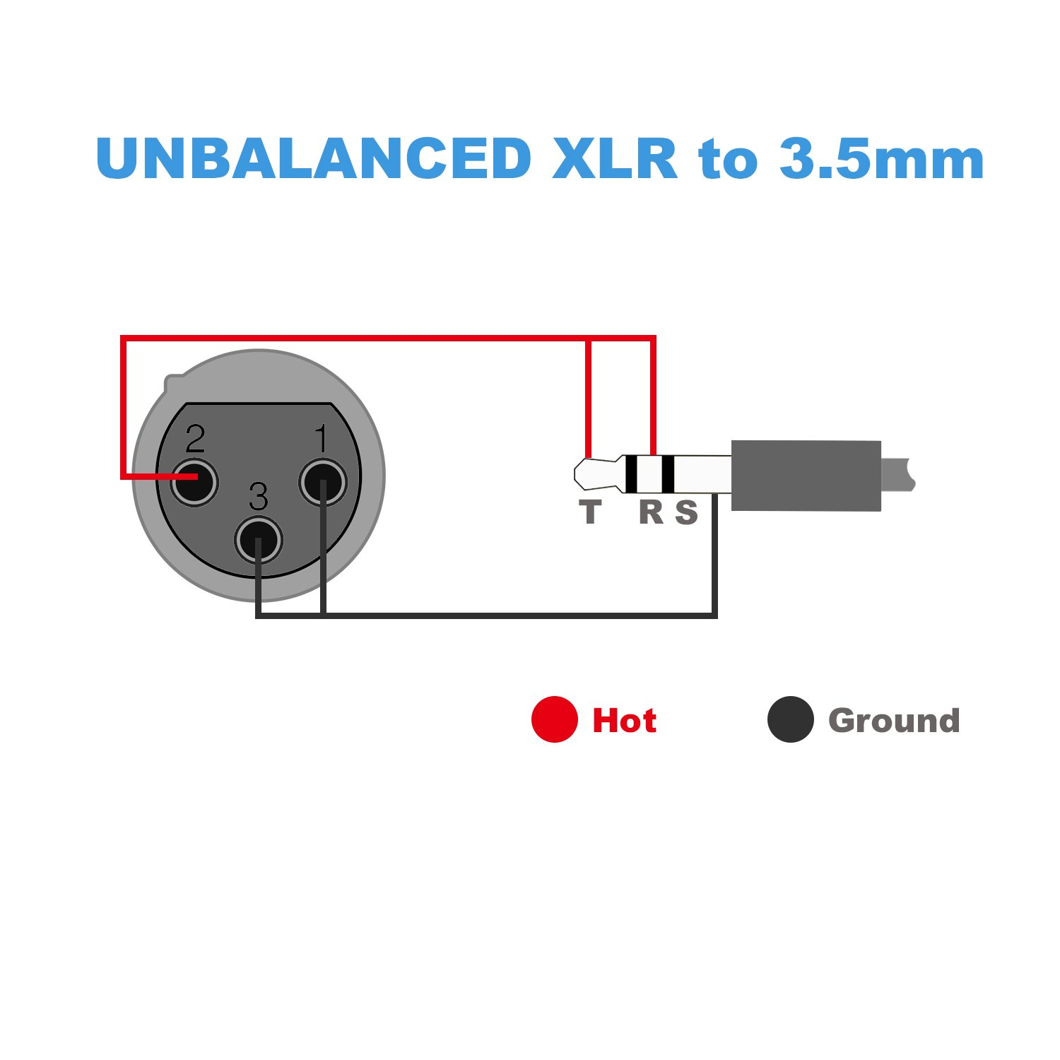 Xlr To 3 5mm 4 Point Diagram Electrical Wiring Diagrams Further For 1 Stereo Jack Amazon Com Jolgoo Unbalanced 8 Inch Trs Audio Plug Male Balanced Schematic