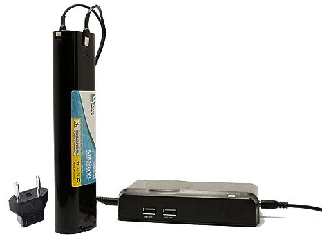 Amazon.com: Batería y Cargador con adaptador de la UE para ...