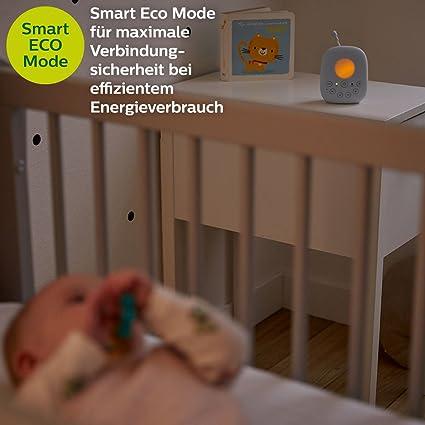 Gegensprechfunktion Eco-Mode Laufzeit 18 Std DECT-Technologie ...