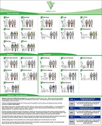 Exercise Poster for Whole Body Vibration Machines 18'' x 24'' by VibraTrim
