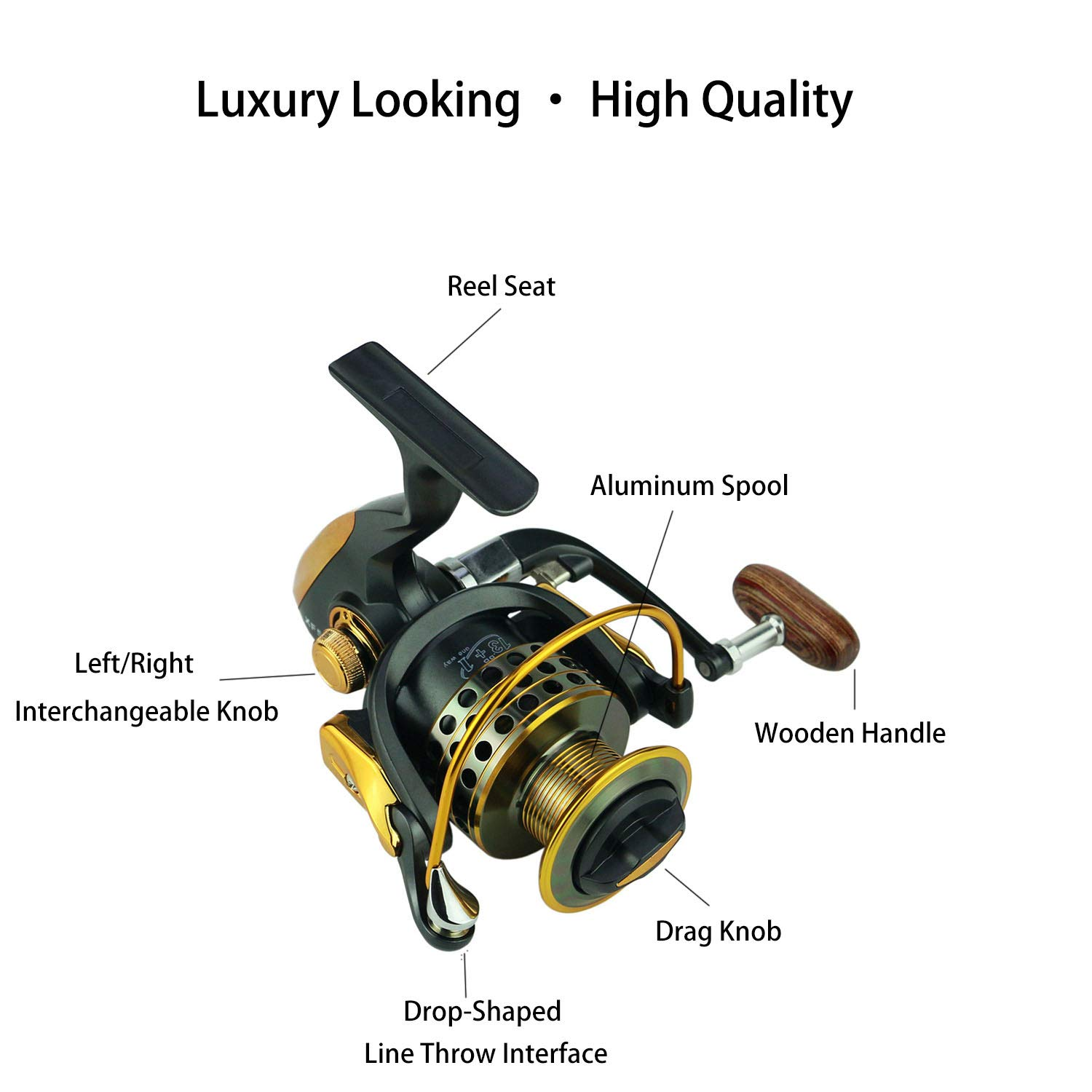 Zeceouar Spinning Reels Light Weight Ultra Smooth 5.5 1 Hi-Speed Gear Ratio, 13 1 Shielded BB Powerful Spinning Fishing Reels