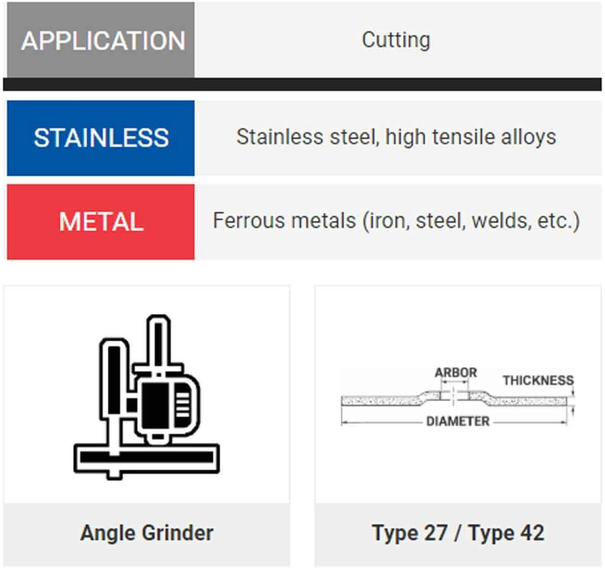 United Abrasives SAIT 22064 4-1//2x3//32x7//8 Saitech Ultimate Performance Premium Cut-off Wheels 25 pack