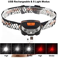 Mounchain USB Rechargeable CREE LED Headlamp