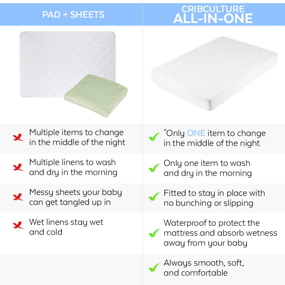 Padded and Fitted Mattress Protector for Standard Cribs Hypoallergenic Crib Topper Pads Wash and Dry CC Waterproof Crib Mattress Cover All in 1 Baby Crib Mattress Pad with Attached Crib Sheet