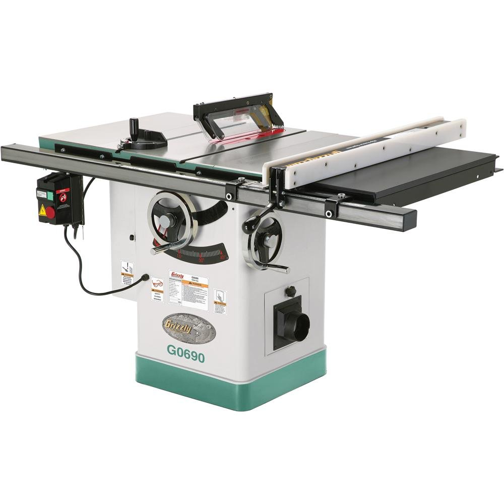 Grizzly G0690 Cabinet Table Saw with Riving Knife, 10-Inch Review