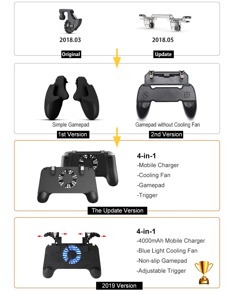 Mobile Controller with Power Bank Cooling Fan for Fortnite Mobile Controller L1R1 Game Trigger Joystick Gamepad Grip Remote for 4-6.5'' Android IOS Phone【Latest Version Blue Light 4000mAh】 by YOBWIN (Image #4)