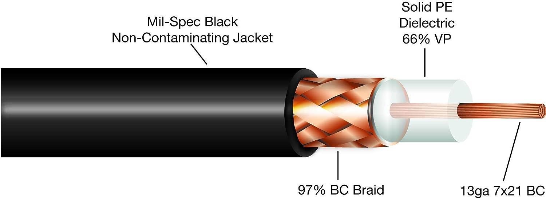 ABR Industries 100ft RG213//U Pre-Cut Coax Length No Connectors