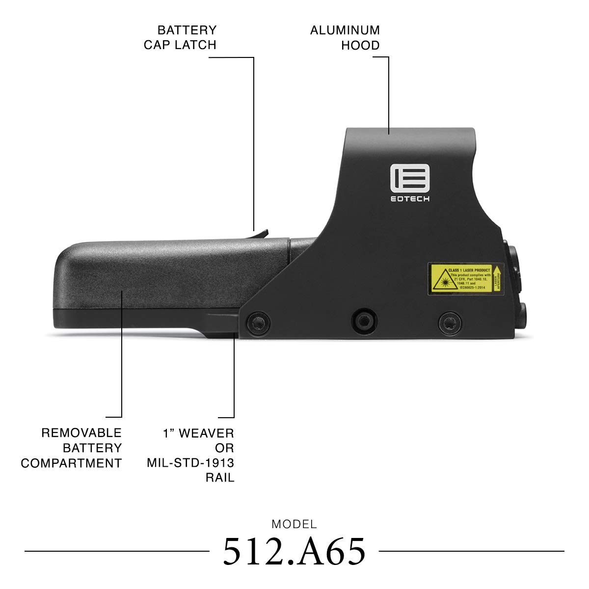 e5bd448274c80 Amazon.com   EOTECH 512 Holographic Weapon Sight - 1 Dot Speed Ring Reticle    Rifle Scopes   Sports   Outdoors