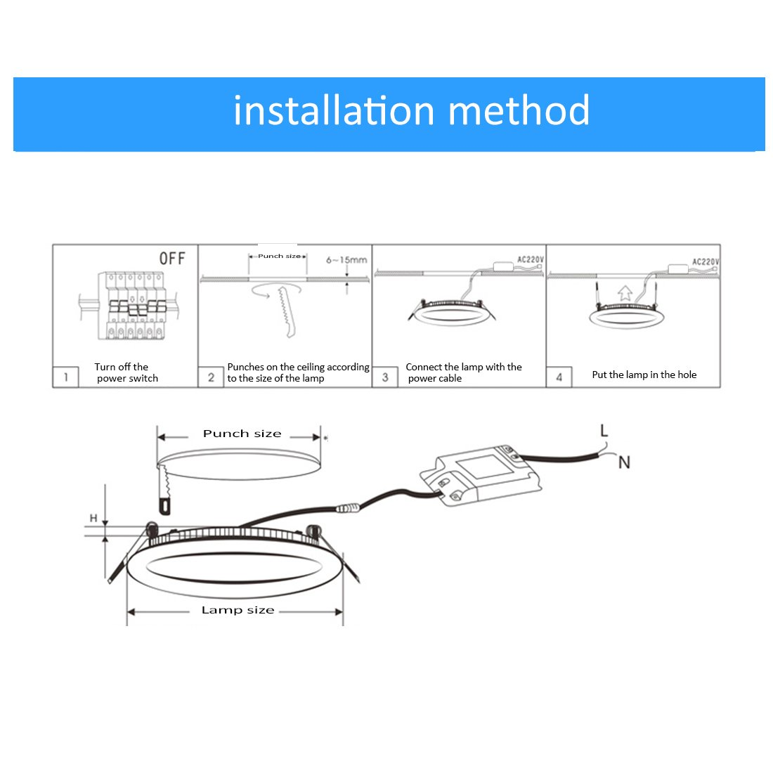 3W LED Recessed Lighting Panels Light Ceiling 6000k 180LM Ultra Slim Flat Recessed Light Fixtures for Bathroom Kitchen Dining Room Corridor Conference Room Office Gazebo Office Store TXYDLED