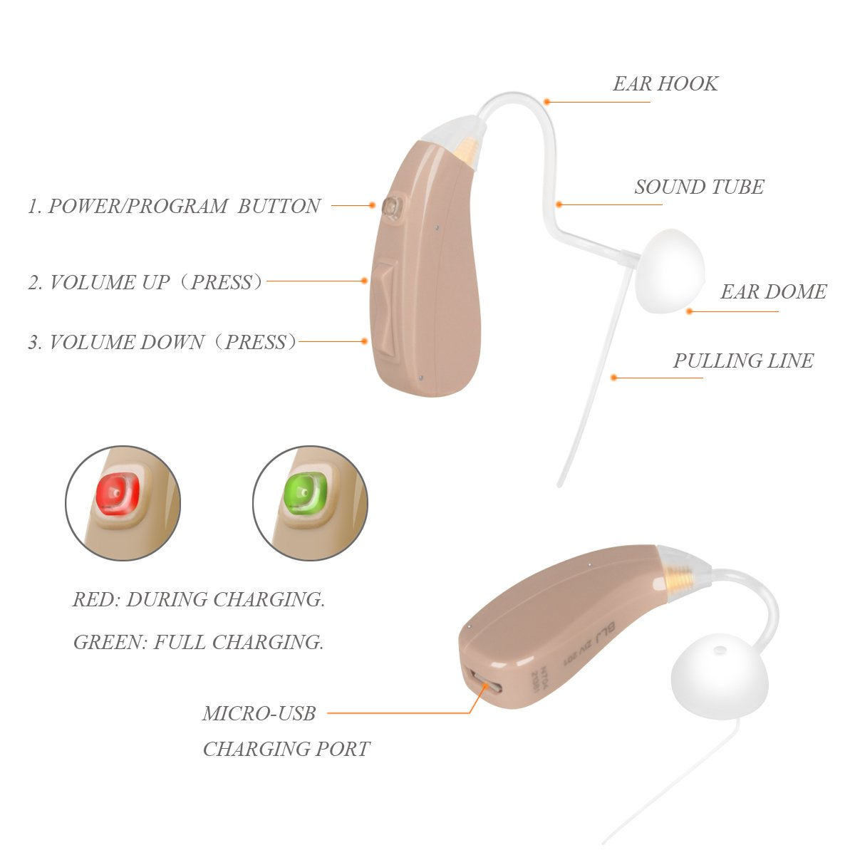 Banglijian Hearing Amplifier Ziv-201A ''FDA Approved'' Rechargeable Digital Noise Cancelling Small Size (Fit to Either Ear) by Banglijian (Image #4)