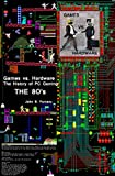 Games vs. Hardware. The History of PC Gaming. The 80's