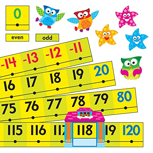 TREND enterprises, Inc. Owl-Stars! Number Line -20 to 120 Bulletin Bd. Set