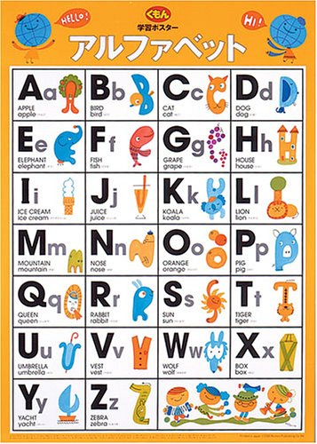 Learning alphabet poster (japan import) by Kumonshuppan
