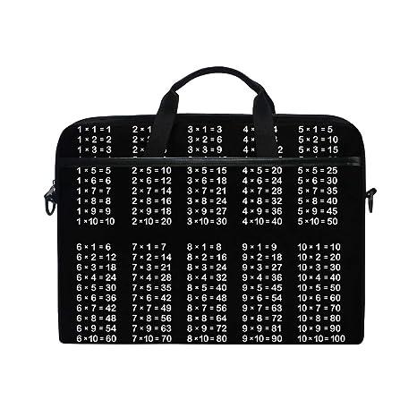 Ahomy - Bolsa de Ordenador portátil de 14 a 15,4 Pulgadas, Color Negro