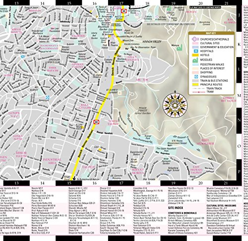 Streetwise Jerusalem Map - Laminated City Center Street Map of Jerusalem, Israel - Folding pocket size travel map