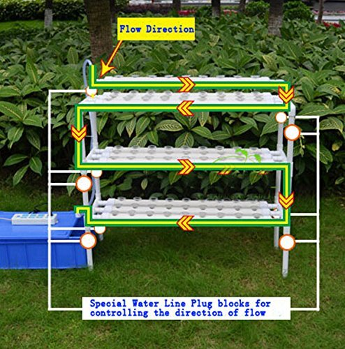 Latest INTBUYING Hydroponic Grow Kit Hydroponic Growing System for Leafy Vegetables 10 Pipes 3 Layers 90 Plant Sites Hydroponic System 3