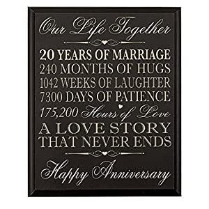 20th Wedding Anniversary Wall Plaque Gifts For Couple Her20th Him Special Dates To Remember 12
