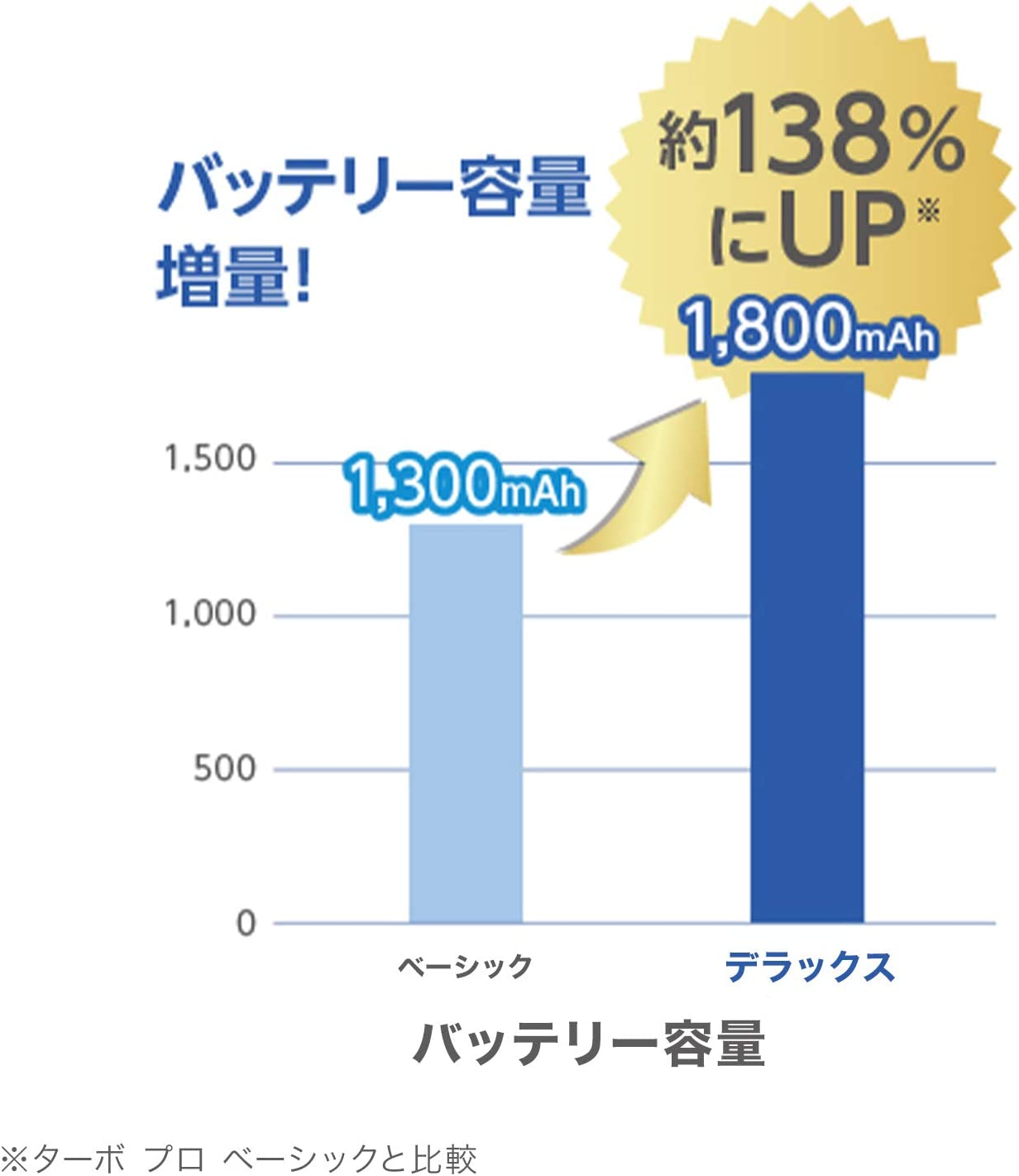 ジャパン ターボプロ ショップ ターボプロお風呂掃除に2年間活用した口コミ