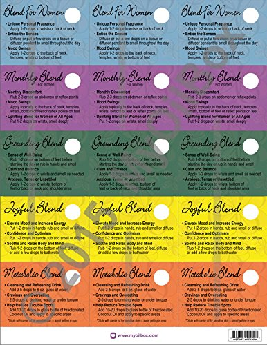 Blend Sample Vials (Essential Oil - Sample Cards - Blends for Woman (5 Sheets of 15 Cards))