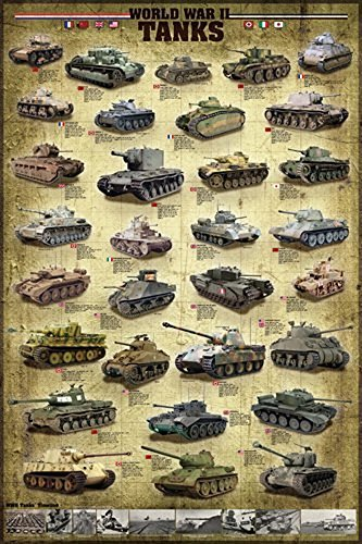 EUR Laminated Tanks of World War II Military History Print Poster 24x36