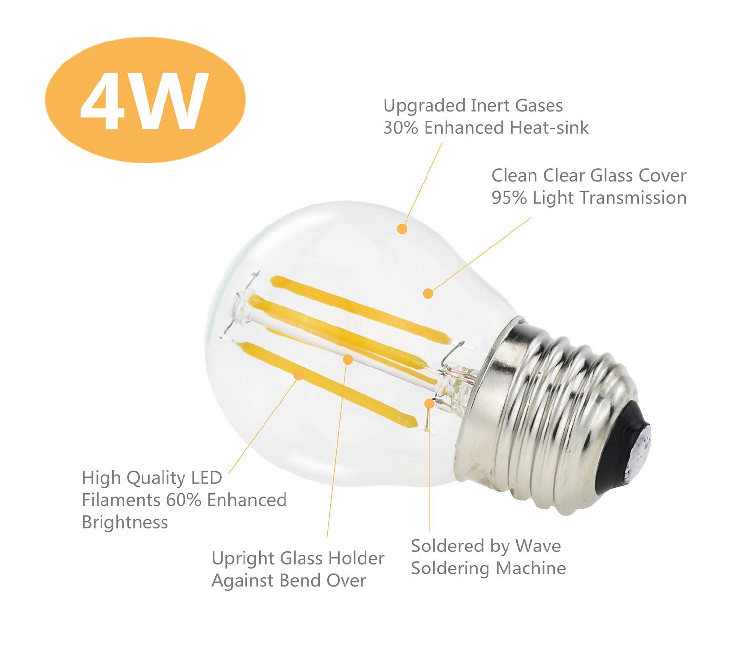 Lamsky 12W G40 Vintage Edison LED Filament Bulb,Globe G125 Light Bulbs,E26 Medium Screw Base,Warm White 2700K Clear,120W Incandescent Replacement AC 85-265V Non-Dimmable