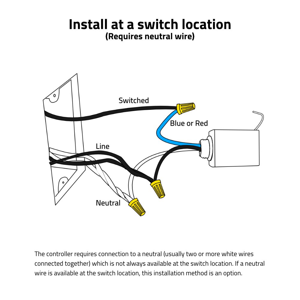 Simple Wireless Switch Kit Move Or Add A Light In Any With Wiring 12 3 Wire On Chandelier 2 Diagram Location Use This Self Powered Rocker Controlling Receiver For Lights Led