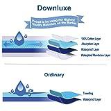 downluxe Waterproof Crib Mattress Protector - 2