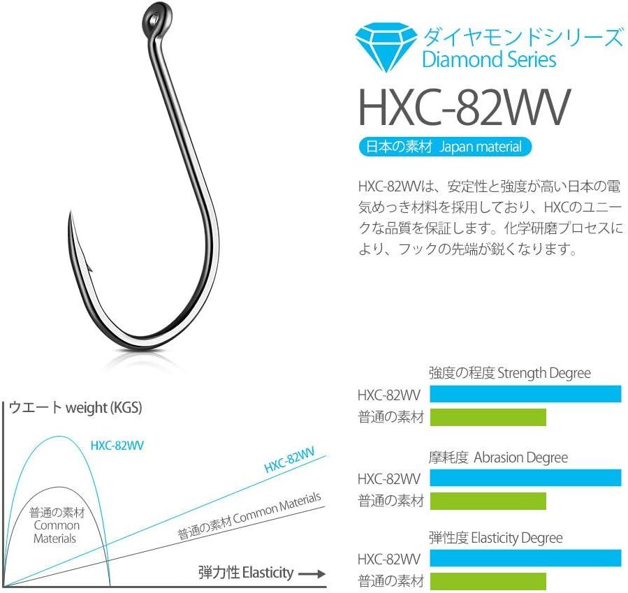 HXC Crochets de p/êche en mer avec cercle barbel/é pour eau sal/ée et eau douce Noir nickel avec bo/îte en plastique