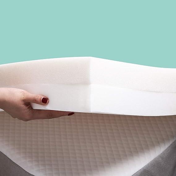 RECCI 4-Inch Premium Foam Mattress Topper King