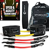 Authentic Kinetic Bands Resistance Band Training Tool Increase Speed, Agility, Flexibility, Core and Lower Body Strength