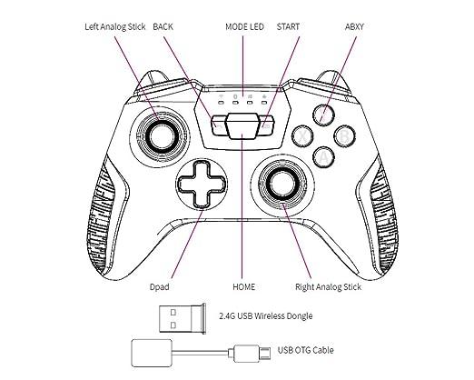 Ps4 Usb Ports Diagram