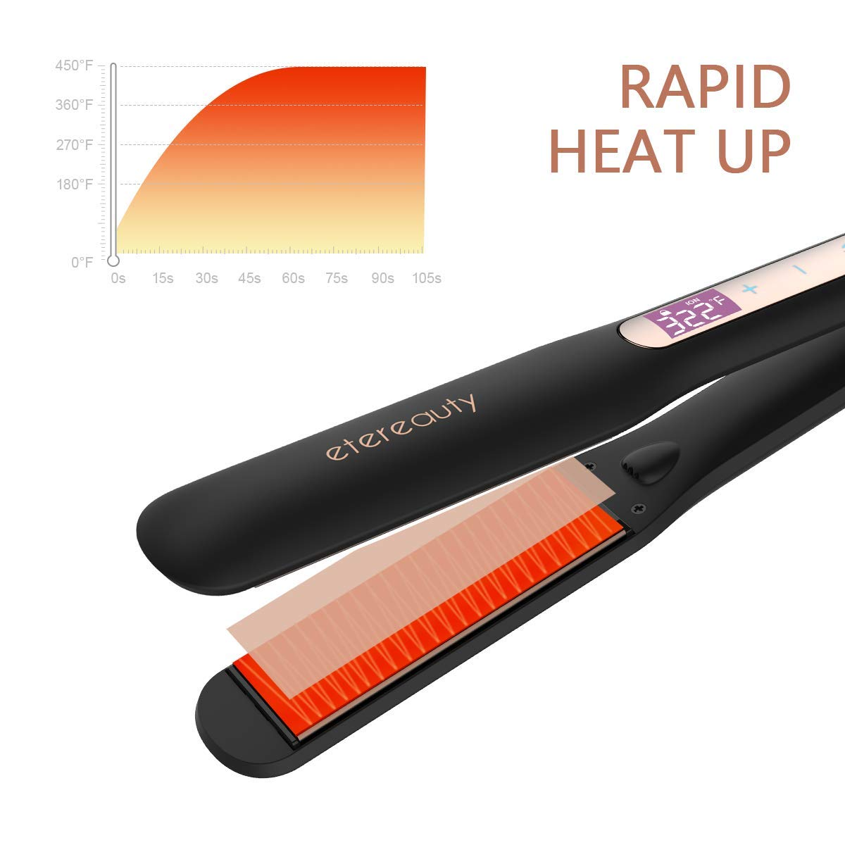 2-in-1 Hair Straightener & Curling Iron, Professional Flat Iron Titanium with Adjustable Temperature