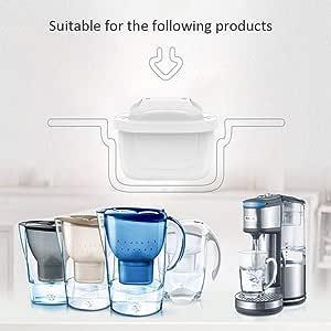 Cartucho de Filtro de Agua - Filtro purificador de Agua Cartucho ...