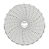 Dickson C662 Circular Chart, 6''/152mm Diameter, 24-Hour Rotation, 0/500 F/C Range (Pack of 60)
