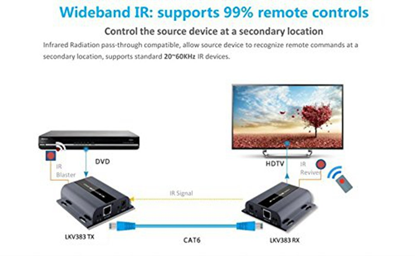 E-SDS 392Ft HDMI Extender over TCP/IP - 1 TO MANY or over Single Cat5e/Cat6/Cat7 Cable with Remo Supports 1080P &3D, HD Audio, Deep Color