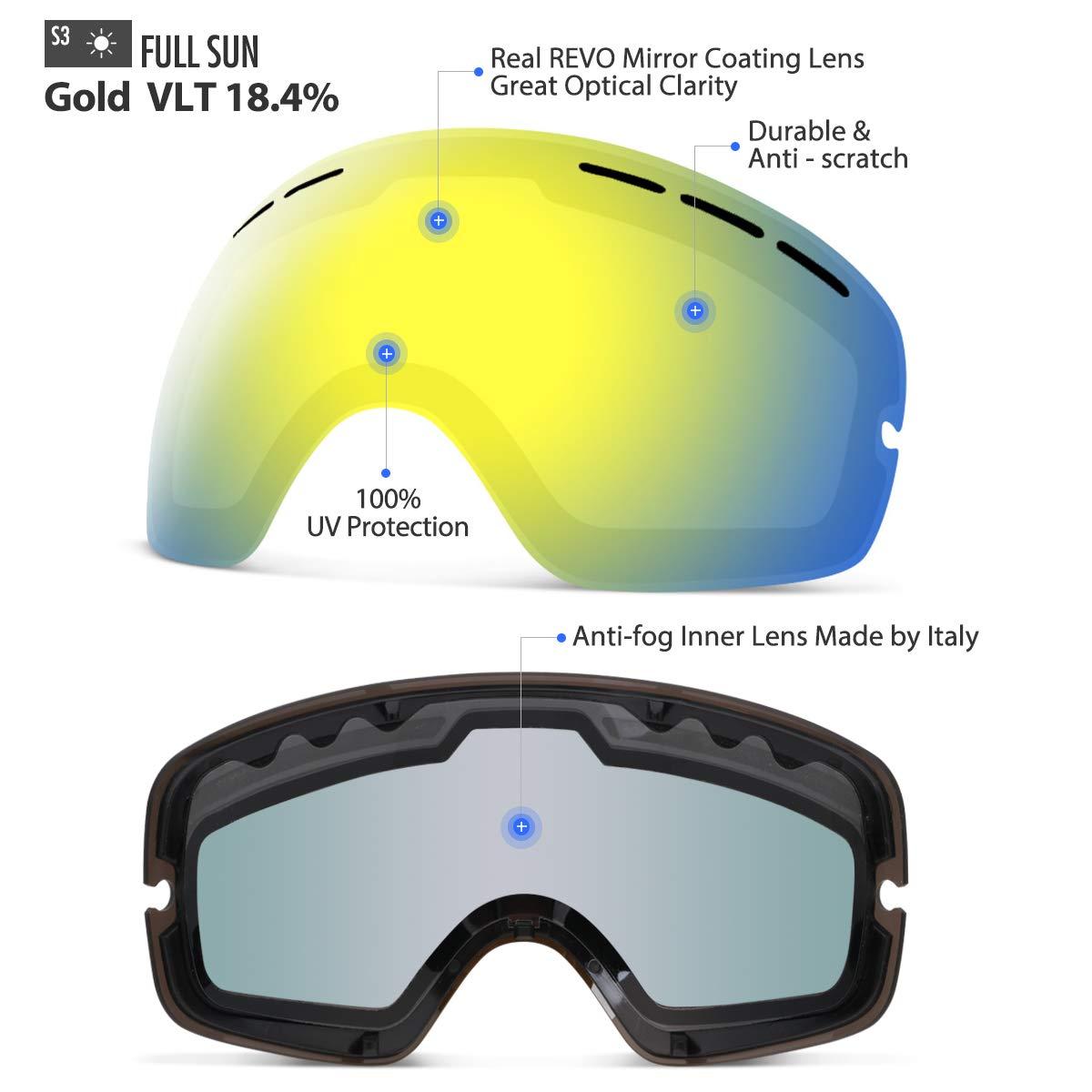 8c932fdf8c0b COPOZZ Kids Ski Goggles
