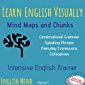 Learn English Visually - Mind Maps and Chunks: Intensive English Trainer - English Vocabulary, Grammar & Speaking Book - Learn English Differently (Volume 1) (English Edition)