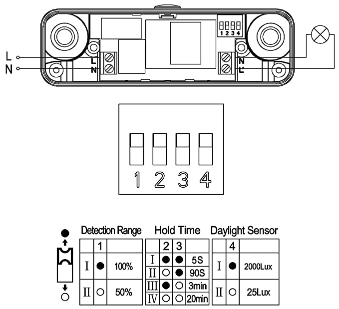 Exterior HF Slim Detector de movimiento IP65 180 ° con sensor crepuscular 230 V - LED Adecuado: Amazon.es: Iluminación