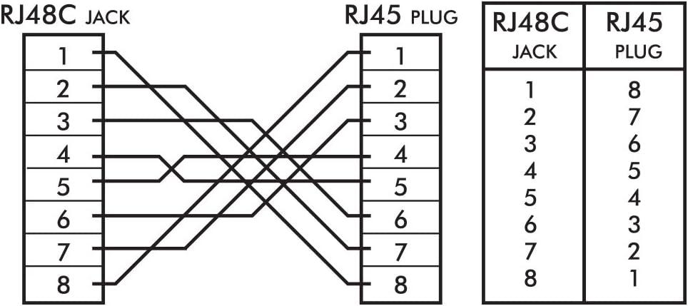 Amazon.com: Shaxon ISDN Loopback Adapter RJ48C Jack & RJ45 Male, Teal  (MAISDNBLFM-T-B): Computers & AccessoriesAmazon.com