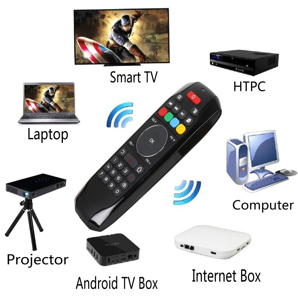 Air Mouse Remote, PTVDISPLAY 2.4G IR Learning Mouse Remote Control with Keyboard for Android TV Box Smart Projector MAC Pad HTPC iOS PC Windows Computer (Black) by PTVDISPLAY (Image #2)