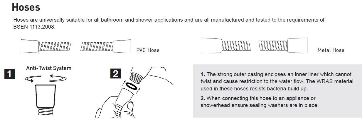 MX Group 1.75 m Stainless Steel Hi Flow Double Interlock Shower Hose