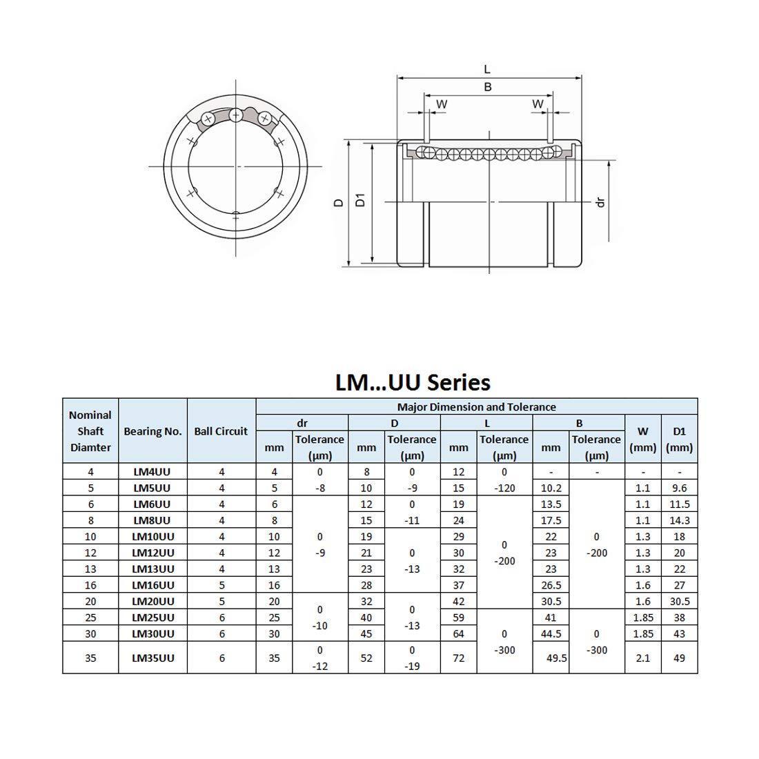 . Pack de 2 sourcing map LM12UU Rodamientos de Bolas lineales cavidad de 12 mm de di/ámetro 21 mm de di/ámetro exterior 30 mm de longitud