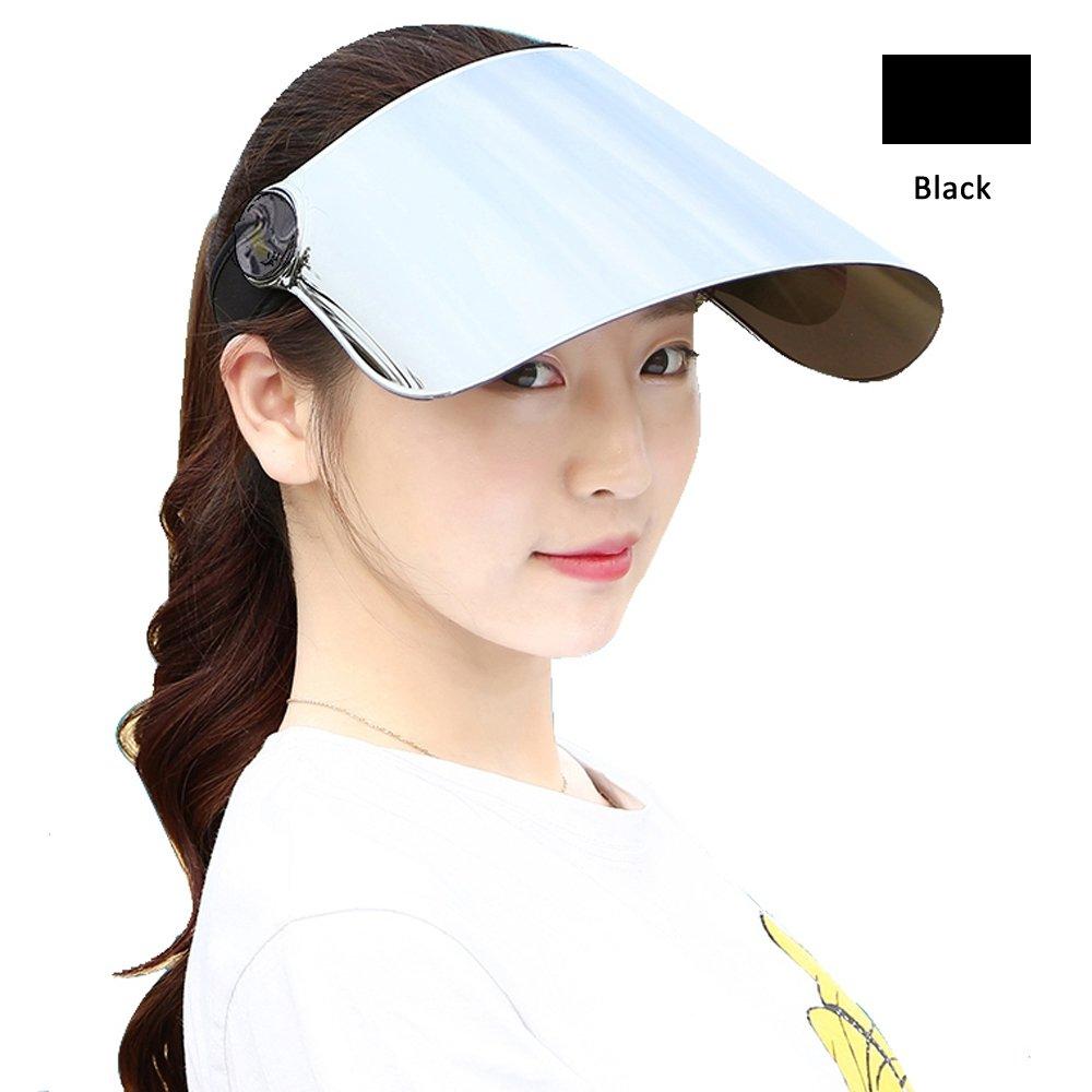 288e9c248a8 VIVISKY Sun Visor UV Protection Hat Cap Hiking Golf Tennis Outdoor Anti-UV  Sun hat Face Neck Protection Visor Cap (BLACK)  Amazon.ca  Sports   Outdoors