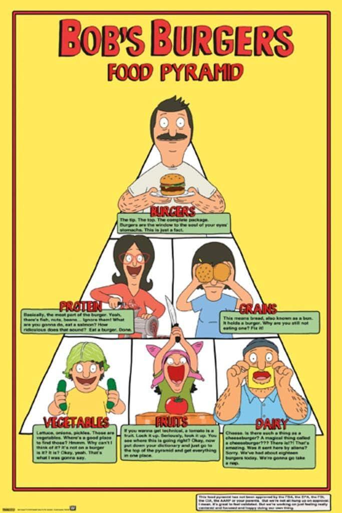 Bobs Burgers Food Pyramid TV Show Laminated Dry Erase Sign Poster 24x36