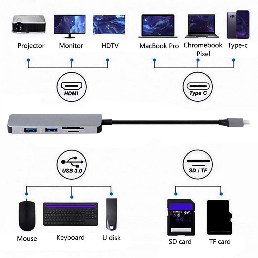 Jintime - Hub USB 3.0 DE Doble Puerto HDMI Tipo C con 4 K HDMI SD/TF para Tarjeta de Puerto Hub Convertidor para MacBook, Dual USB Hub Soporte de ...