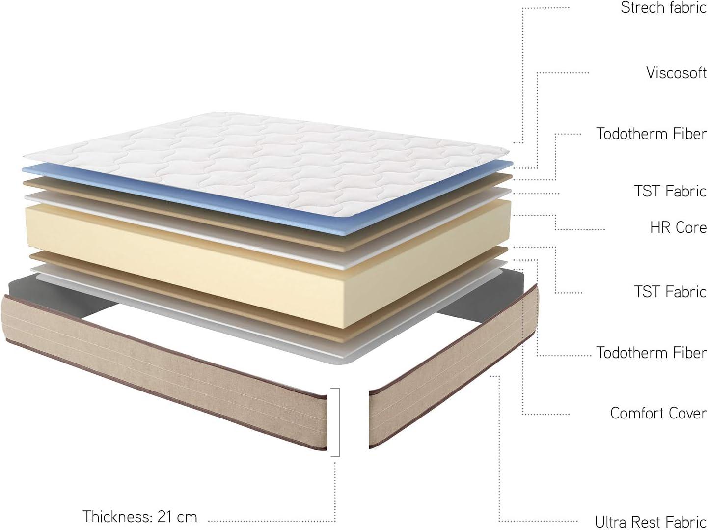 Moonia - Colchón Viscosoft 110X190CM - Colchones de Alta Durabilidad - Colchón Antiácaros - Grosor +/- 21 cm - Modelo Bamboo Eco Fresh