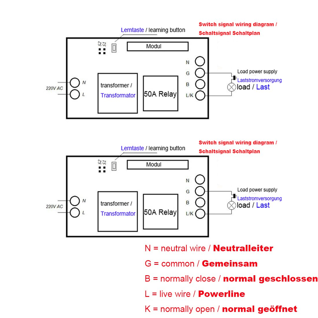 Fein Powerline Generator Schaltplan Bilder - Elektrische Schaltplan ...