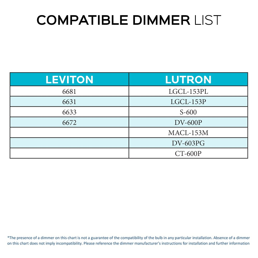 Lutron Ct 603pg Wiring Diagram Free Download Can 2 Pack 15 Inch Square Led Flush Mount Ceiling Light Luxrite 24w